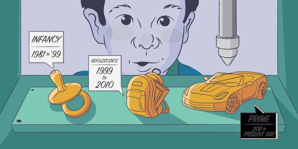Istoria Printării 3D